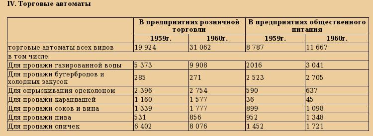 ценник жетонов минторга с с с р как